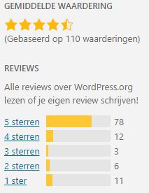 wordpress rating