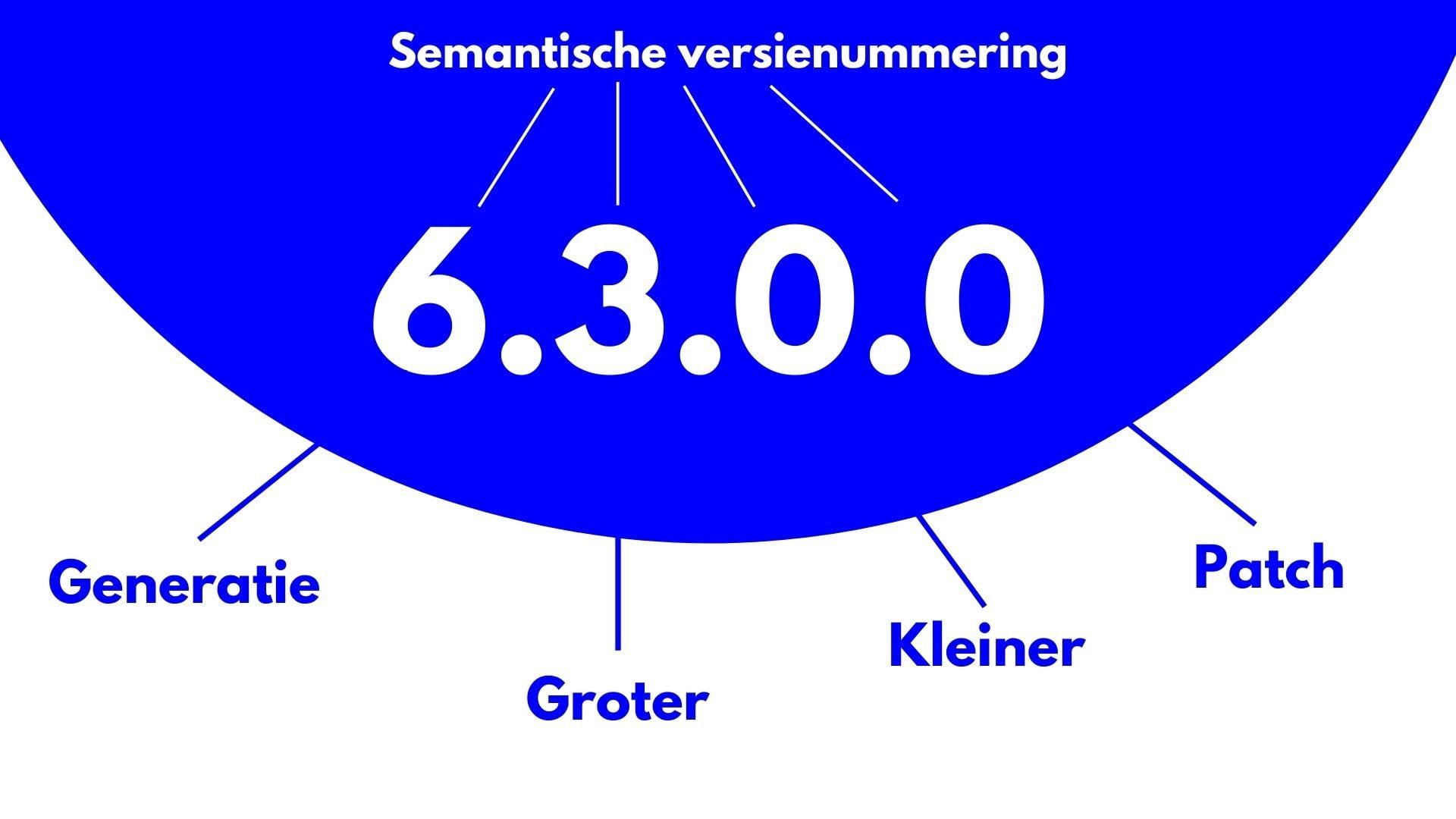 Semantische versienummering